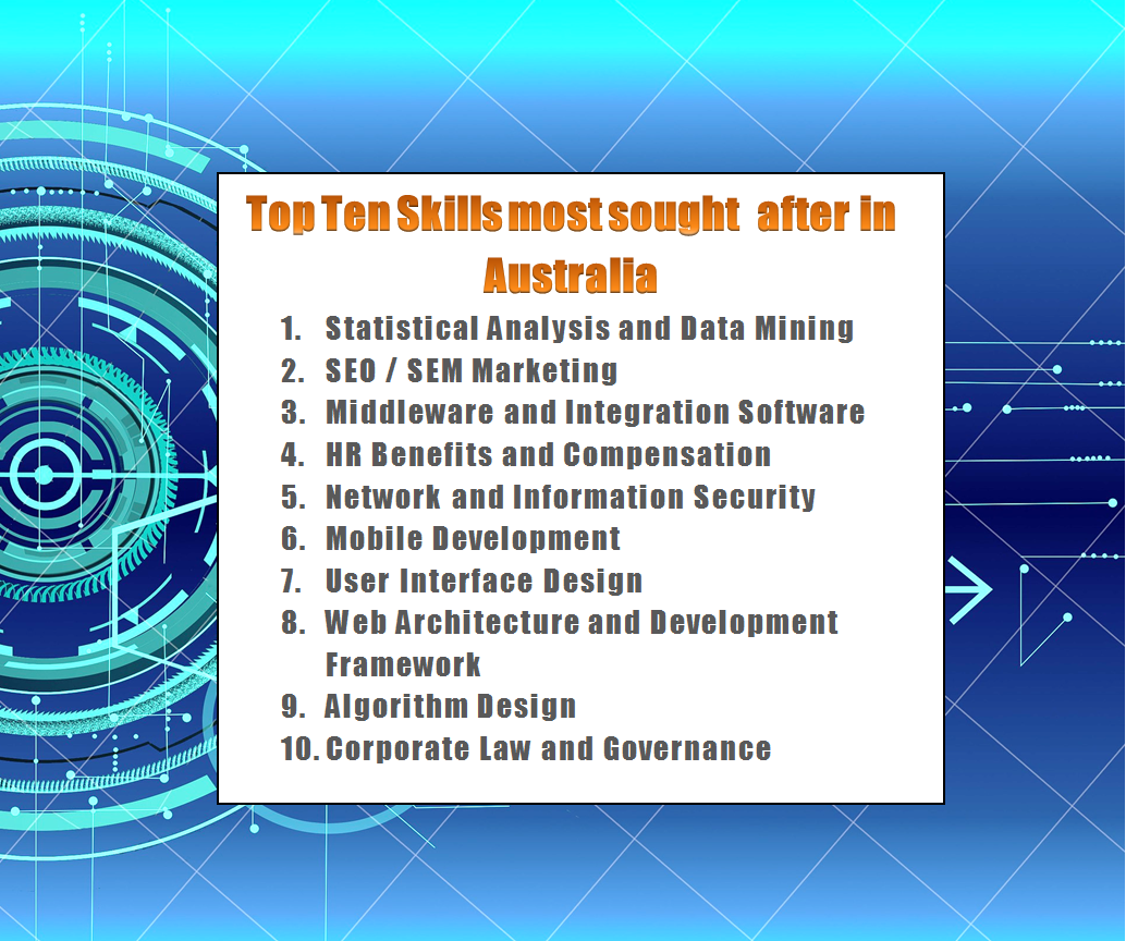 top ten skills required in attribute group if you don t have these skills but are looking for a change in 2017 now is the perfect time to learn as linkedin are holding a week of learning